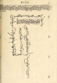 Feuillet, Chorégraphie, 1704